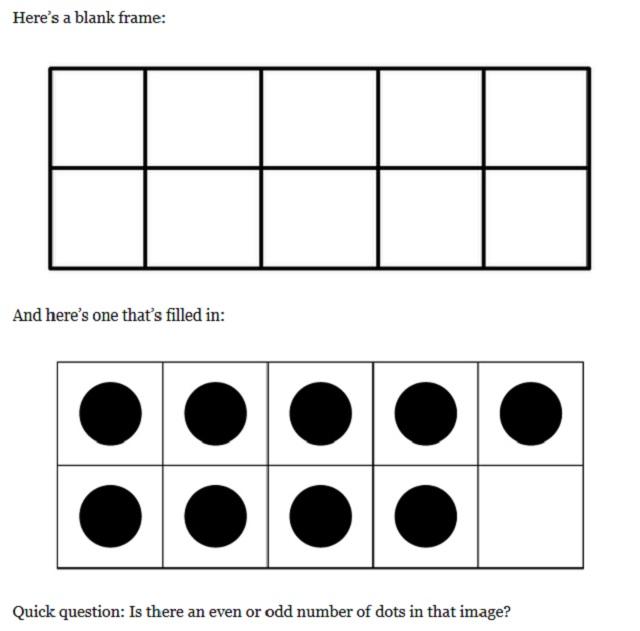 "Common Core ""ten-frames"" used by math teacher/blogger Hemant Mehta in a post, Sept. 22, 2015"