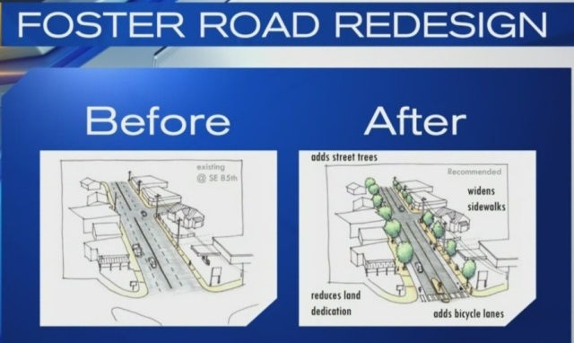 A before and after look at the planned renovations to SE Foster Road in Portland (KOIN, file)