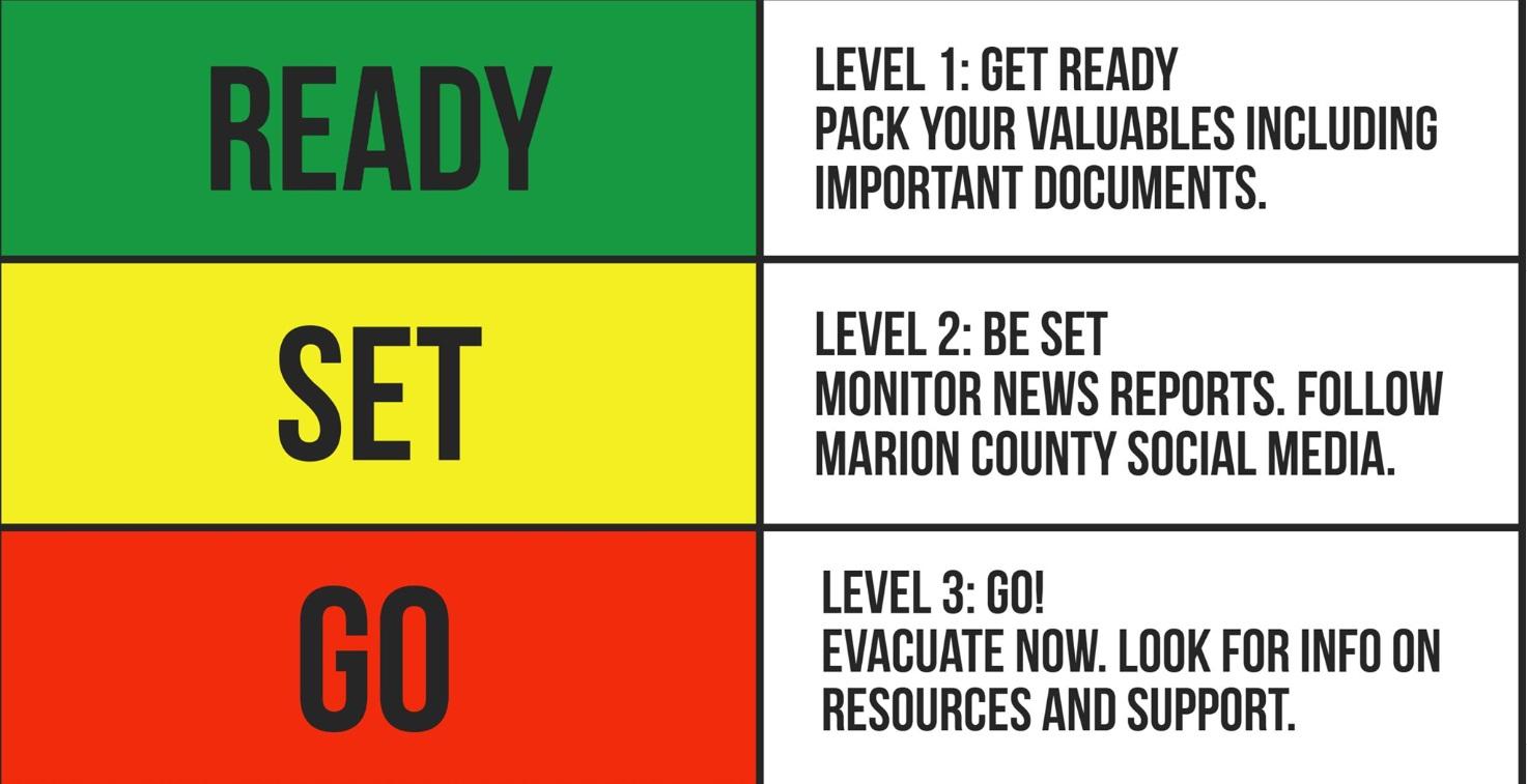 wasco county evacuation notices_1531871962705.jpg.jpg