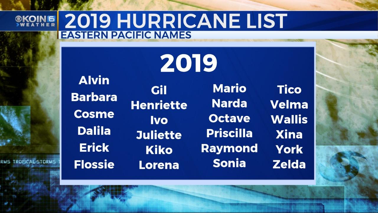 2019 Hurricane Season in Eastern Pacific underway